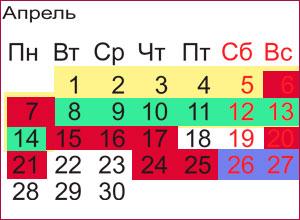 Лунный календарь стрижек на апрель 2014