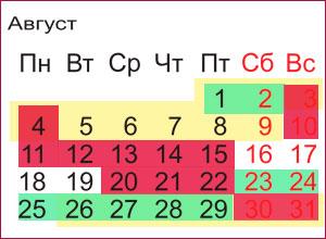 Лунный календарь стрижек на август 2014