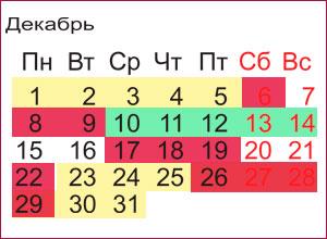 Лунный календарь стрижек на декабрь 2014