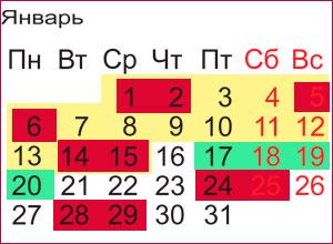 Лунный календарь стрижек на январь 2014