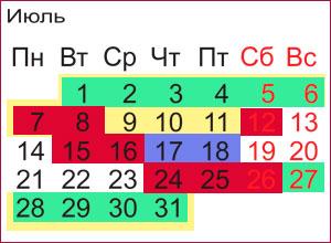 Лунный календарь стрижек на июль 2014