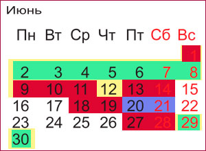 Лунный календарь стрижек на июнь 2014