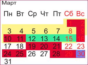 Лунный календарь стрижек на февраль 2014
