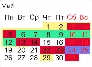 Лунный календарь стрижек на май 2014