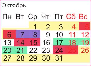 Лунный календарь стрижек на октябрь 2014
