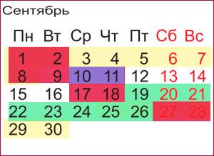 Лунный календарь стрижек на сентябрь 2014