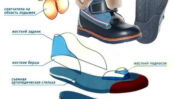 Виды, особенности и преимущества детской лечебной обуви.